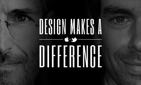 Дизайн - это маркетинг