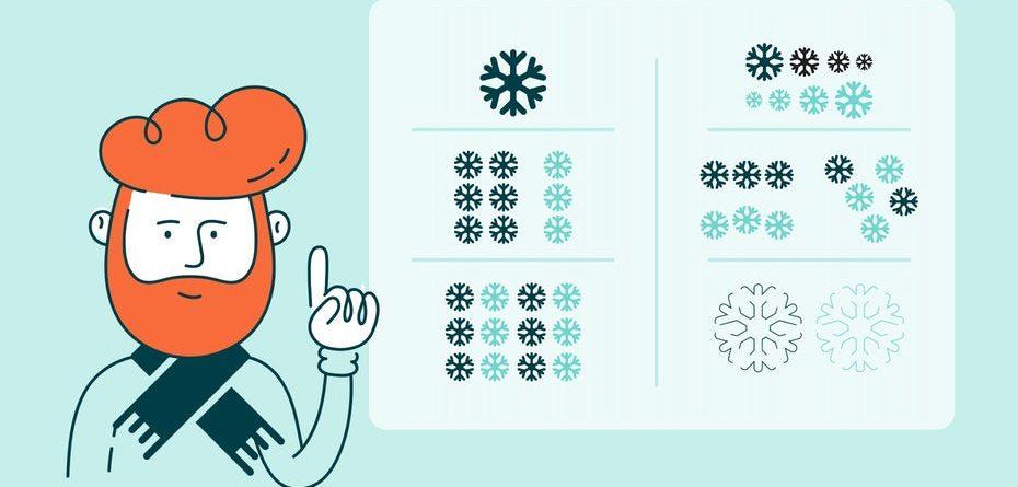 принципи дизайну як психологія впливає на сприйняття
