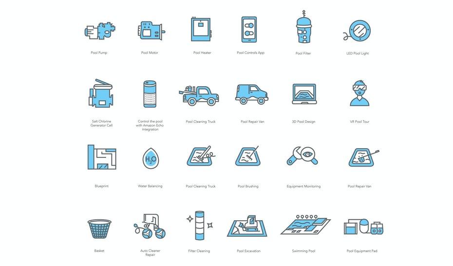 використання значків і зображень в цифровому дизайні